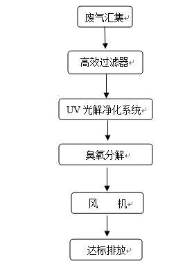 伟长兴电子(深圳)有限公司.jpg