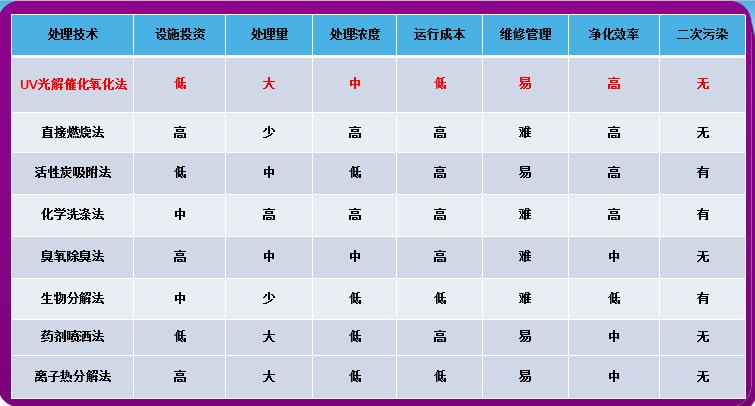 成功签约深圳市新宏泽工业废气处理项目2.png