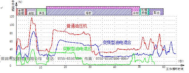 崇光电器伺服节能改造环保工程5.png