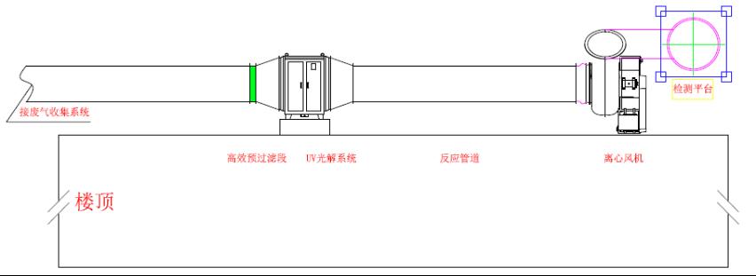 UV光催化离子氧化净化设备2.png
